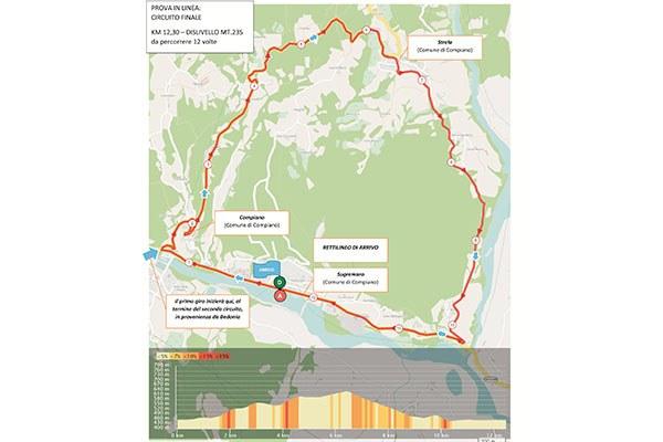 Campionati ciclismo su strada_prova in linea_due
