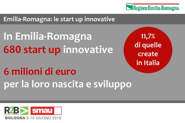 R2B 2016 Slide Startup