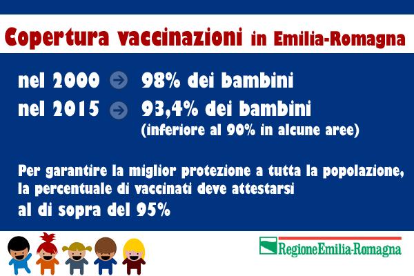 Riforma nidi, dati sui vaccinati
