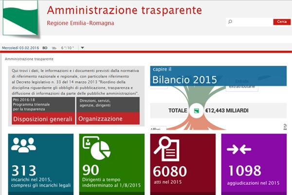 Sito amministrazione trasparente