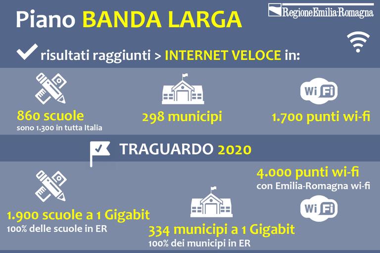 Slide banda larga 19 luglio 2017 - 1