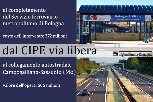 Via libera CIPE slide 1