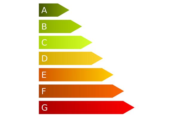 Energia, classi energetiche, classificazione energetica