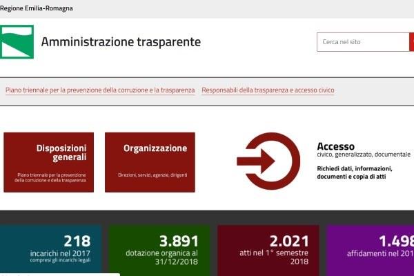 Amministrazione trasparente, computer, sito web Regione