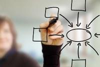Formazione professionale, aggiornamento, lavoro