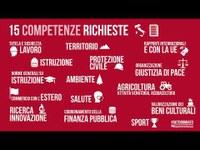 AutonomiaER, le 15 competenze richieste