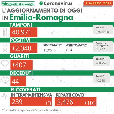 Coronavirus Italia: il Bollettino aggiornato