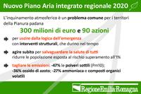 Piano Aria 2020