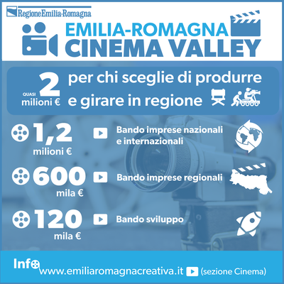 Cinema, quasi 2 milioni di euro per chi sceglie di produrre e girare in Emilia-Romagna