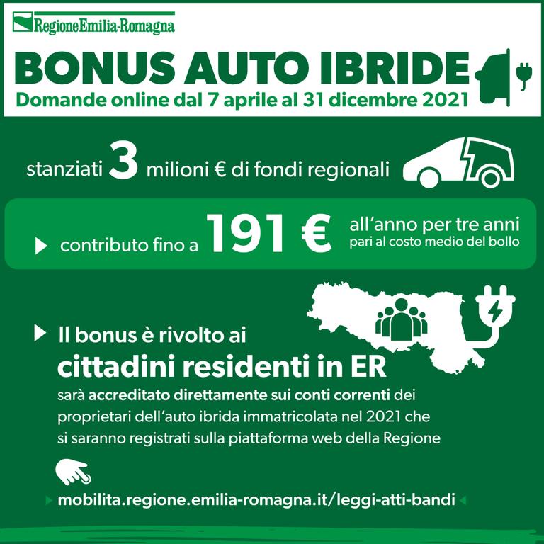 Bonus auto ibride