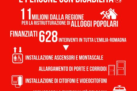 ERP, 11 milioni di euro per ascensori, montascale, rimozione barriere architettoniche