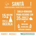 Sanità, 15 milioni per la ricerca
