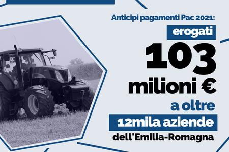 Anticipi pagamenti PAC 2021, erogati 103 milioni di euro