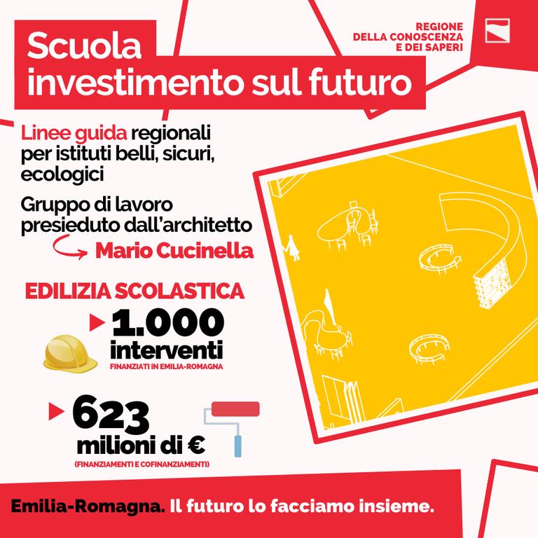 Scuola, investimento sul futuro
