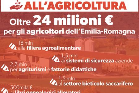 Più sostegno all'agricoltura dell'Emilia-Romagna