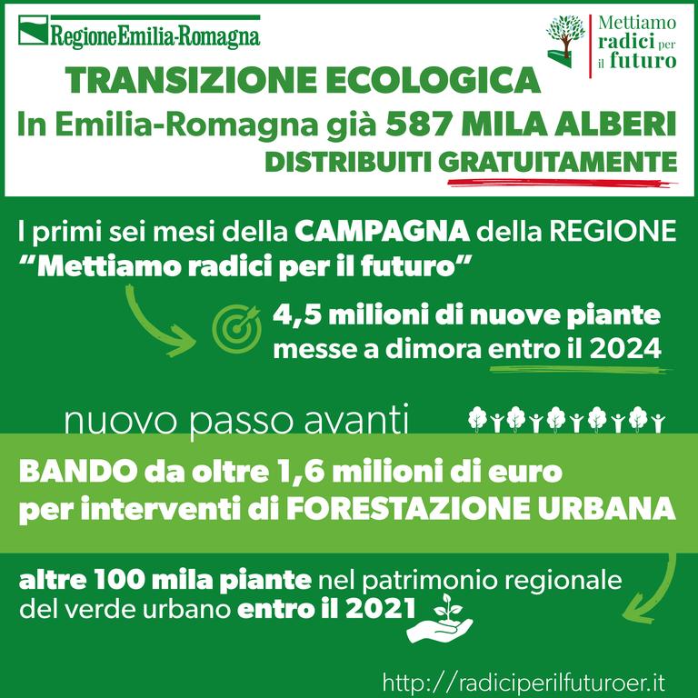 In Emilia-Romagna già distribuiti 587mila alberi