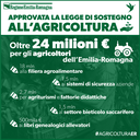 Approvata la legge di sostegno all'agricoltura