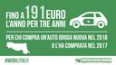 Incentivi auto ibride