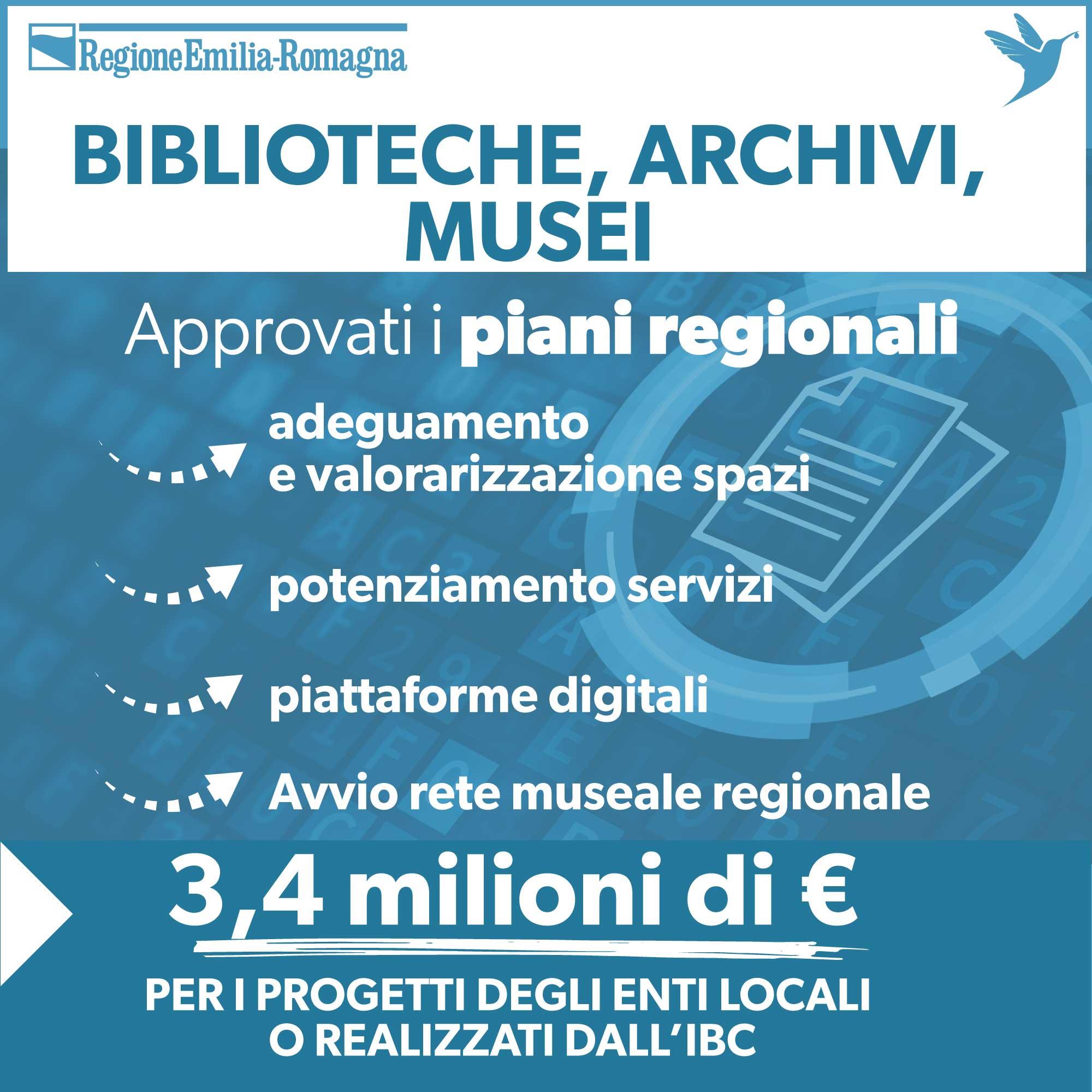 Biblioteche, archivi, musei