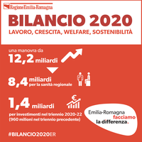 Bilancio 2020: lavoro, crescita, welfare, sostenibilità