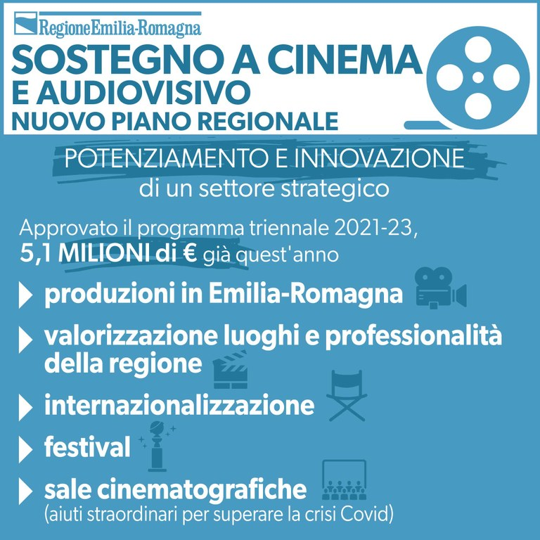 Sostegno a cinema e audiovisivo, nuovo piano regionale