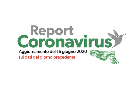 Coronavirus, il report al 16 giugno 2020