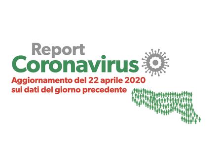 Coronavirus, il report al 21 aprile 2020