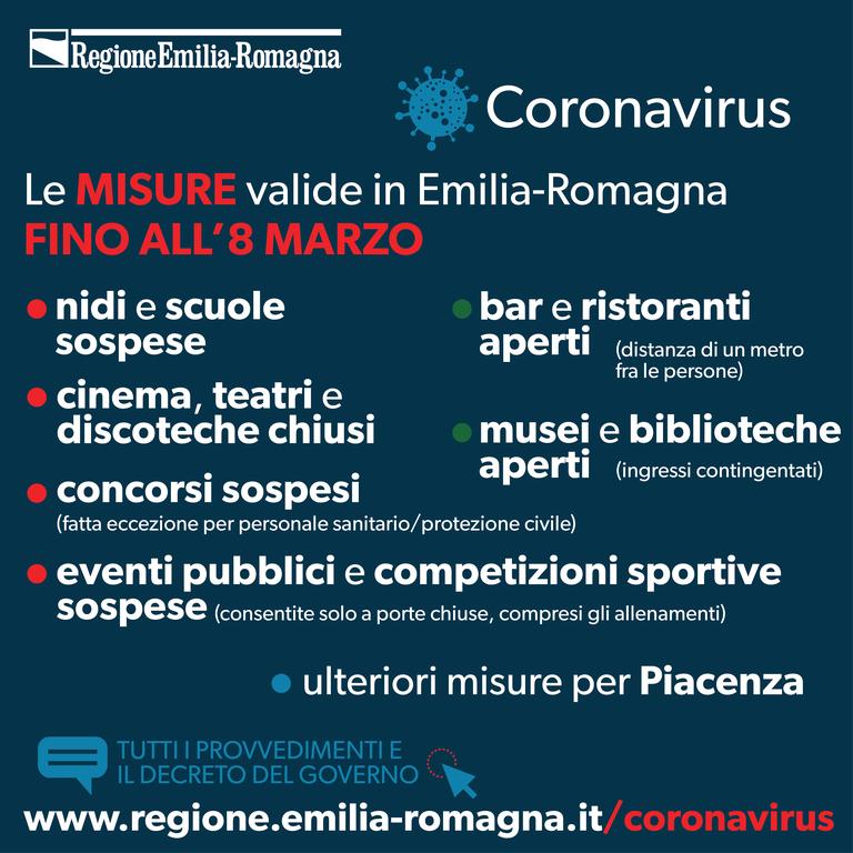 Coronavirus, le misure in Emilia-Romagna da 2 all'8 marzo