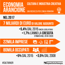 Cultura e industria creativa, una ricchezza per l'Emilia-Romagna