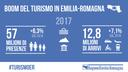 Dati turismo 2017