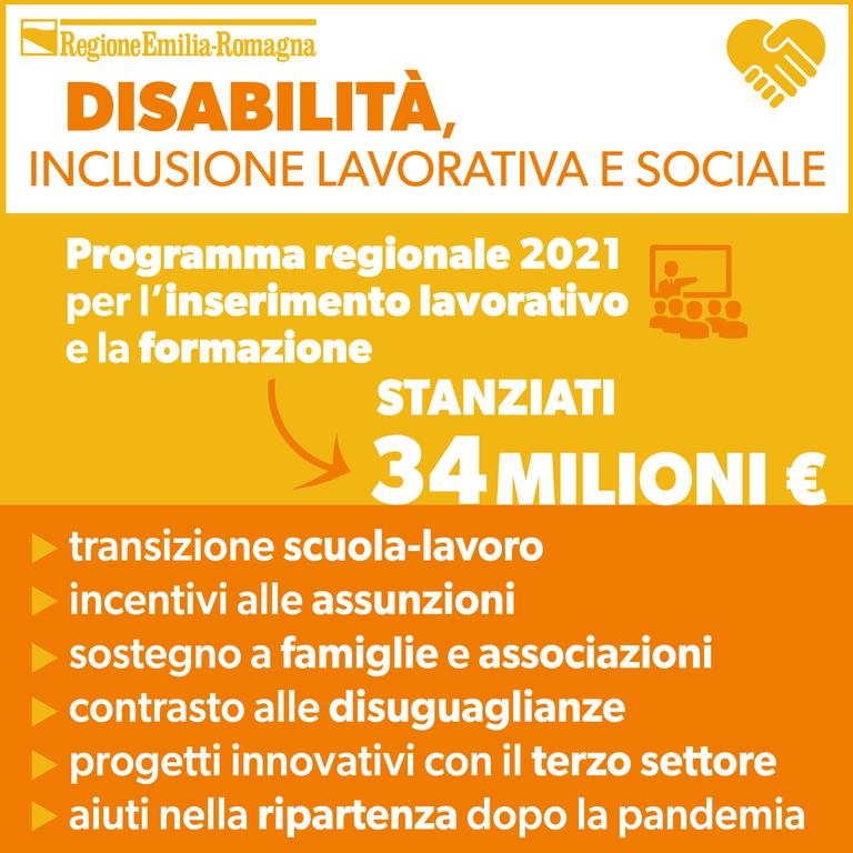 Disabilità, inclusione lavorativa e sociale