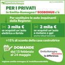 Ecobonus per privati e imprese