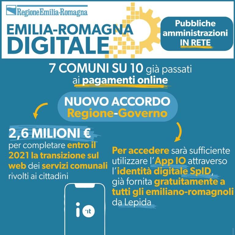 Emilia-Romagna digitale, le amministrazioni in rete.jpeg