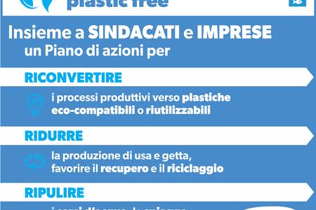 Emilia-Romagna plastic free