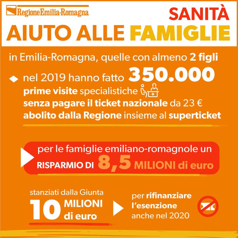 L'esenzione del ticket per le famiglie numerose