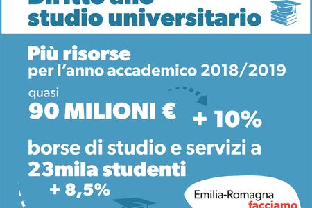 Più risorse per il diritto allo studio universitario