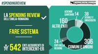 Intercenter: dati sull'attività 2015-17