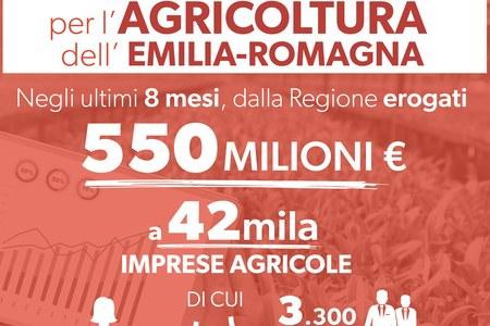 Mezzo miliardo per l'agricoltura