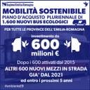Mobilità sostenibile