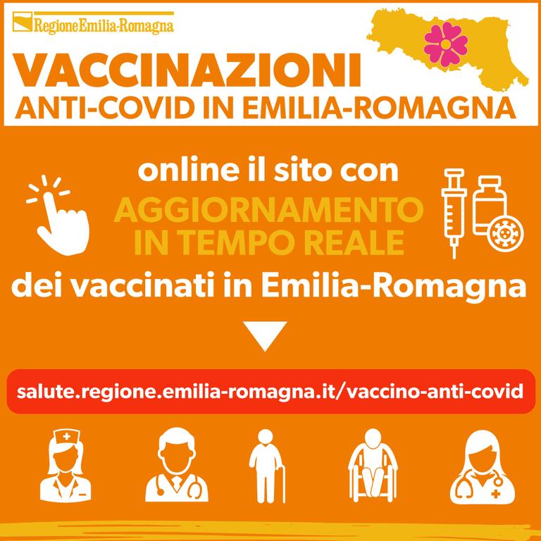 Vaccinazioni anti-covid, l'aggiornamento in tempo reale