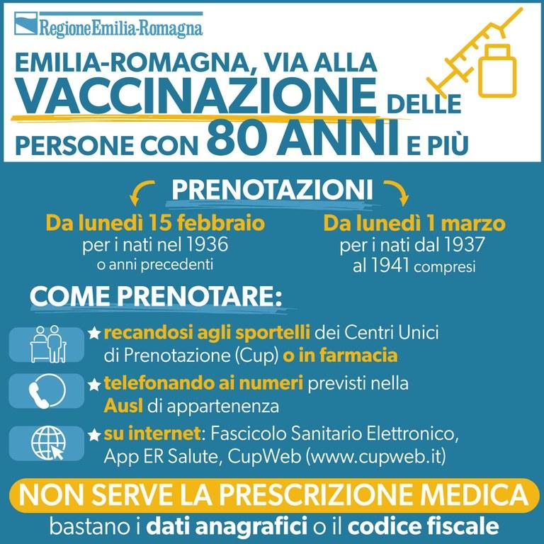 Via alla vaccinazione delle persone con 80 anni e più