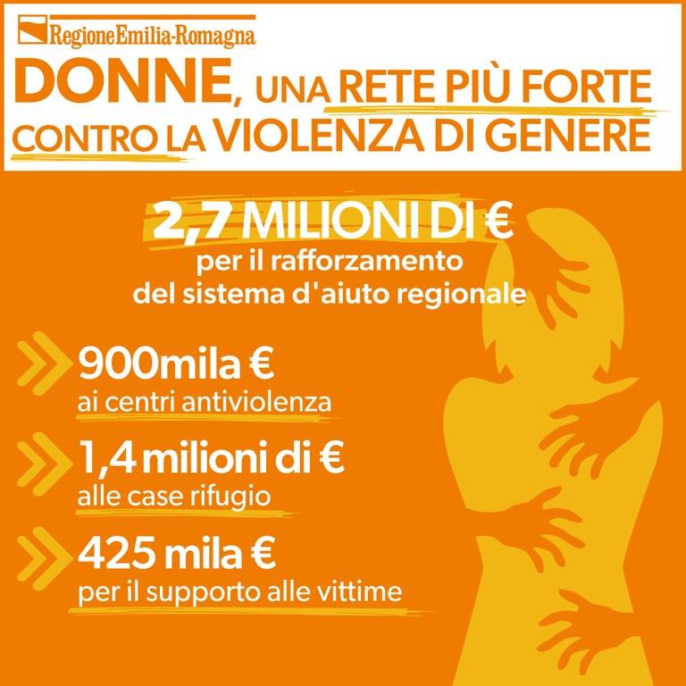 Donne, una rete più forte contro la violenza di genere