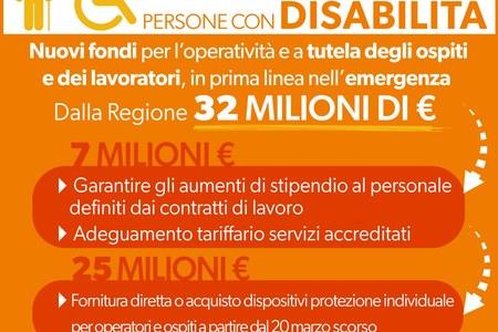 Sostegno agli anziani e ai disabili