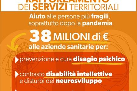 Salute mentale, rafforzamento dei servizi territoriali