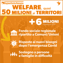 Welfare, quasi 50 milioni ai territori