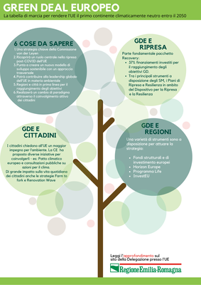 Fin_Infografica GreenDeal.png
